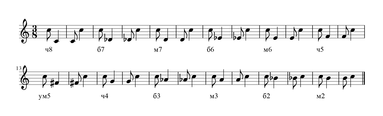 функциональная схема сиднейского оперного театра